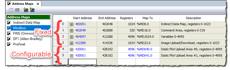 Modbus Address Map on map mobile, map routes, map headings, map multiple address, map of near macy's nyc, map services, map of new york, map people, map phones, map demographic information, map of la, map statistics, map logos,
