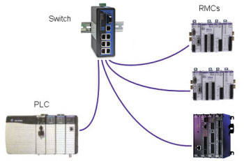 control wiring diagram of star delta starter pdf setting up a standalone tcp ip network  setting up a standalone tcp ip network