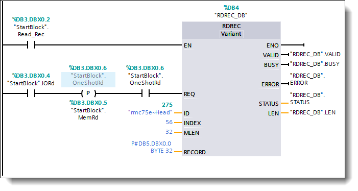 Using Siemens S7 PLCs via PROFINET