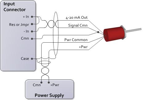 Rmc150 Analog Wiring