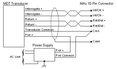 Superb Ma Wiring Wiring Digital Resources Sulfshebarightsorg