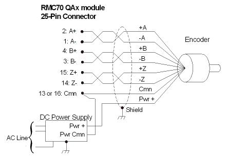 qa wiring